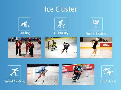 A Look Back at the WWMG 2020: Ice Cluster